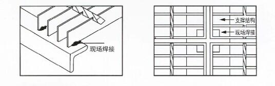 尊敬的用户: 真诚的感谢你对隆鑫钢格板的信赖与支持,顾客至上,质量第一是本公司的服务宗旨。帮助顾客选型,安全使用是我们应尽的义务。我们真诚的希望隆鑫钢格板为你的建筑增添新的光彩。 一、 钢格板布置图和板块的编号规则 由我公司设计并提供给你的钢格板布置图.是根据你在订货时提交给我们的钢结构平面图进行转化的,在现场安装过程中与原结构图一起阅读。 提供给你的钢格板布置图和钢格板板块的编号是由以下(1)(2)(3)(4)四部分组成的。每块钢格板最外侧的扁钢(纵条)上,都用钢字头打上和钢格板布置图上相对应的编号,以